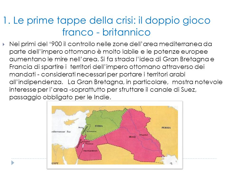 1. Le prime tappe della crisi: il doppio gioco franco - britannico