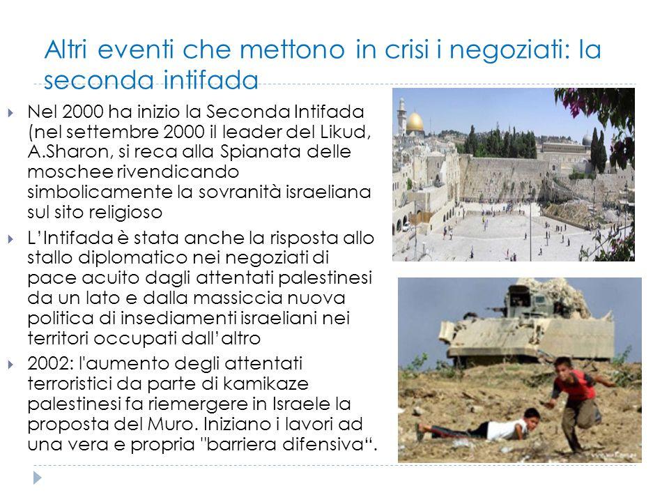 Altri eventi che mettono in crisi i negoziati: la seconda intifada