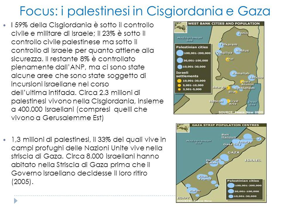Focus: i palestinesi in Cisgiordania e Gaza