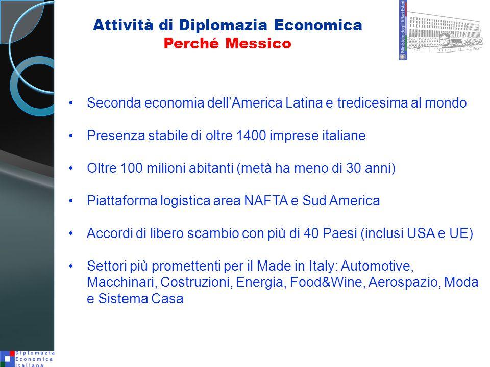 Attività di Diplomazia Economica