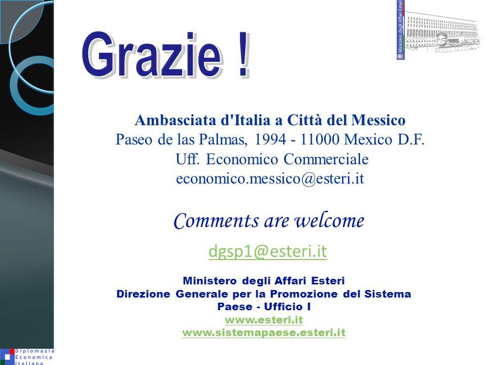 Ambasciata d Italia a Città del Messico