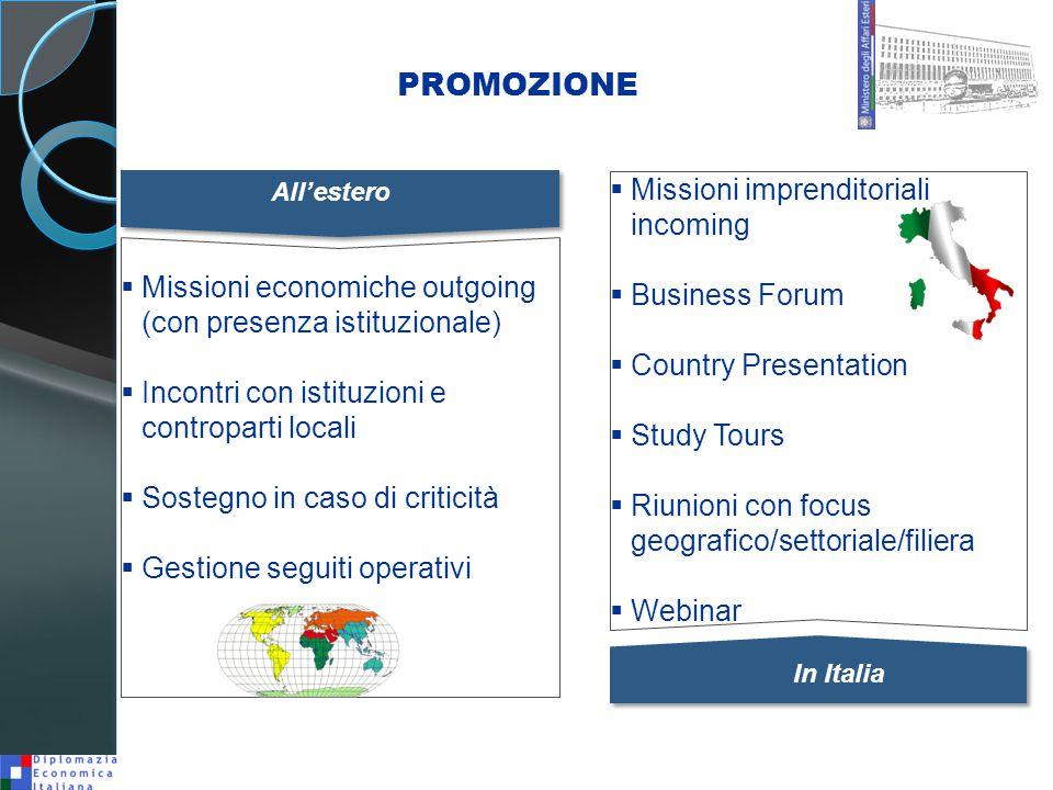 PROMOZIONE Missioni imprenditoriali incoming Business Forum