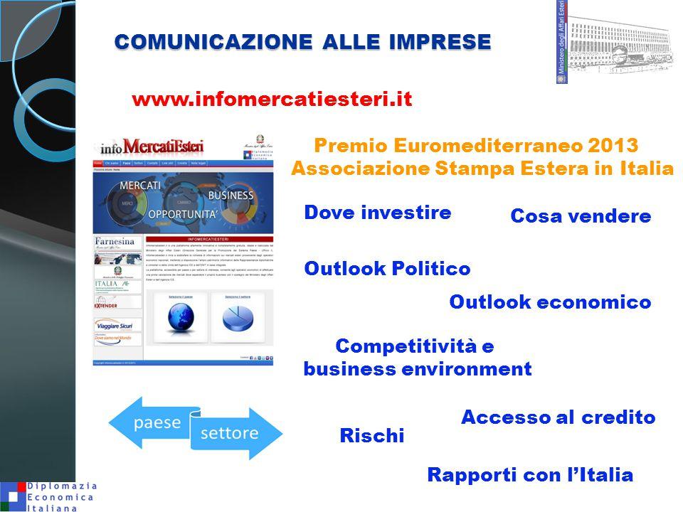 COMUNICAZIONE ALLE IMPRESE