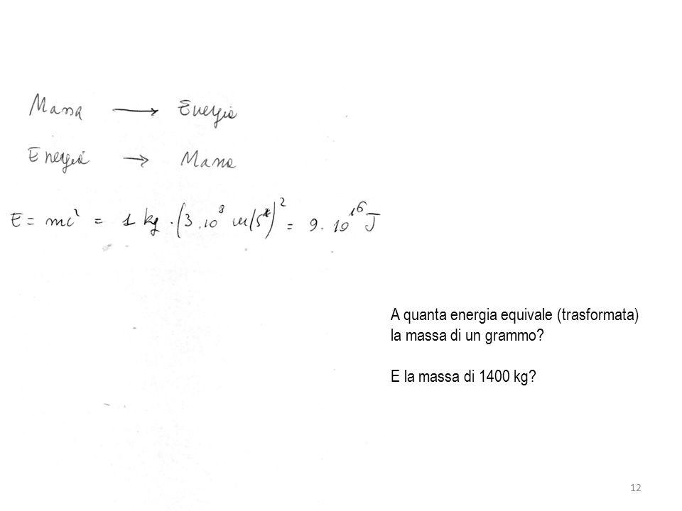 A quanta energia equivale (trasformata) la massa di un grammo
