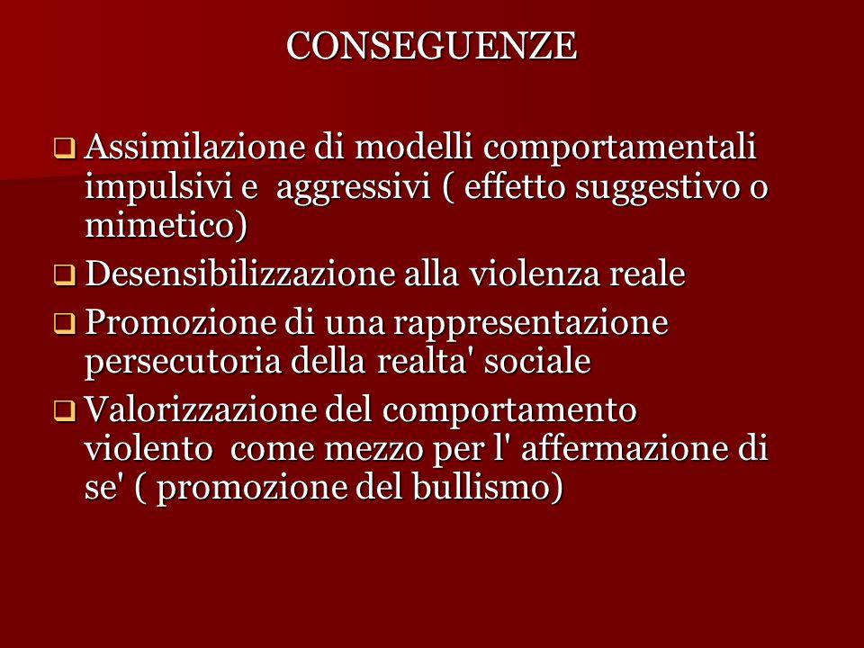 CONSEGUENZE Assimilazione di modelli comportamentali impulsivi e aggressivi ( effetto suggestivo o mimetico)
