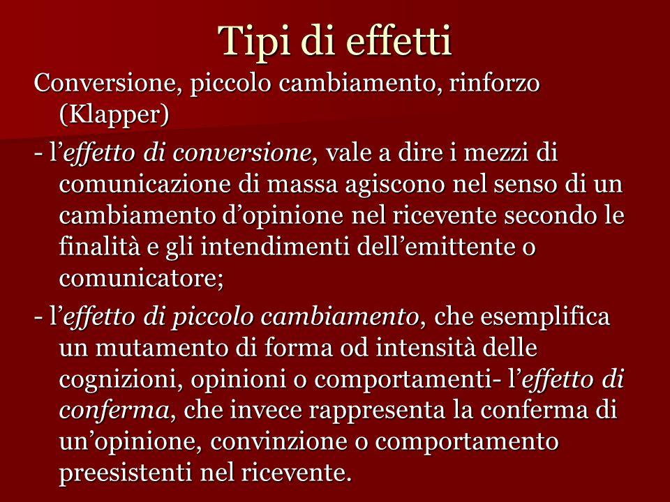 Tipi di effetti Conversione, piccolo cambiamento, rinforzo (Klapper)