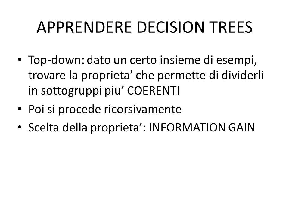 APPRENDERE DECISION TREES