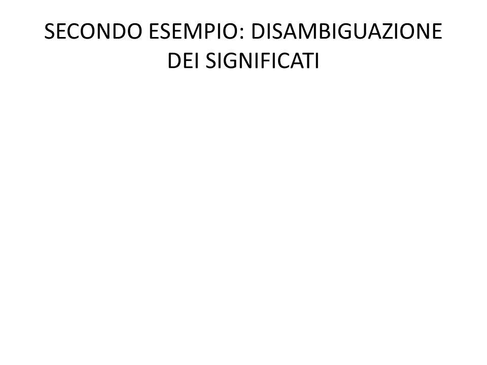 SECONDO ESEMPIO: DISAMBIGUAZIONE DEI SIGNIFICATI