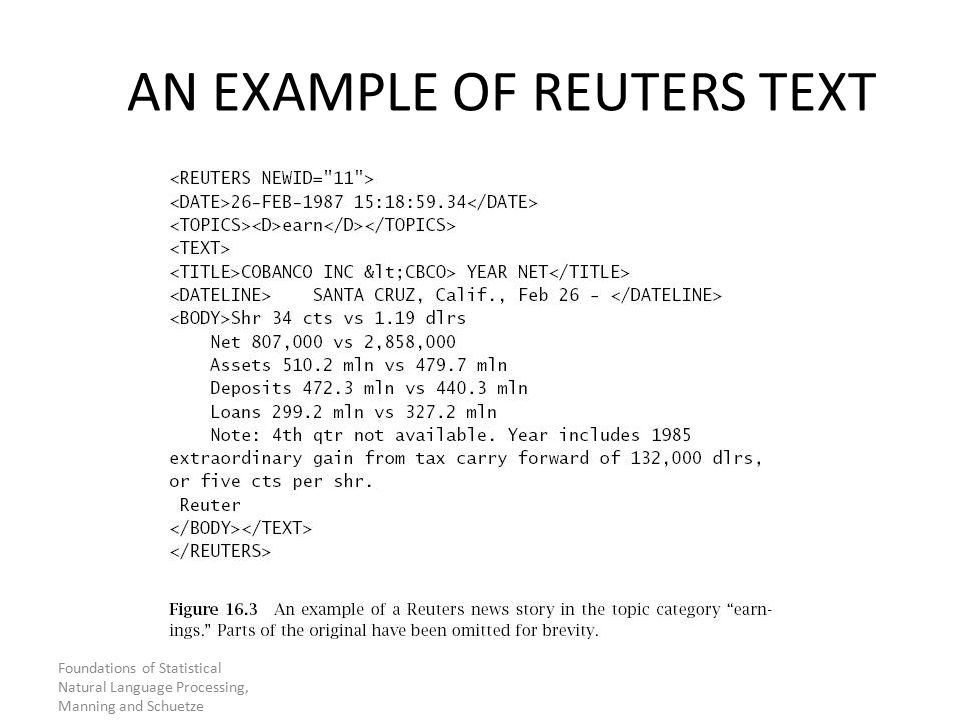 AN EXAMPLE OF REUTERS TEXT