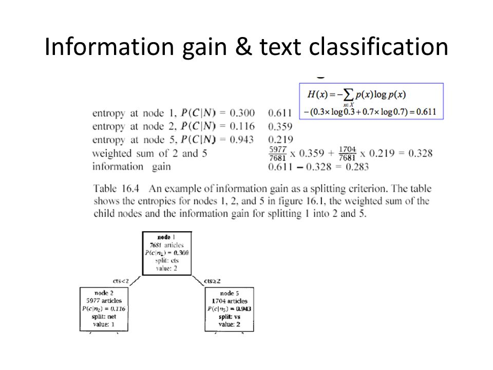 Information gain & text classification