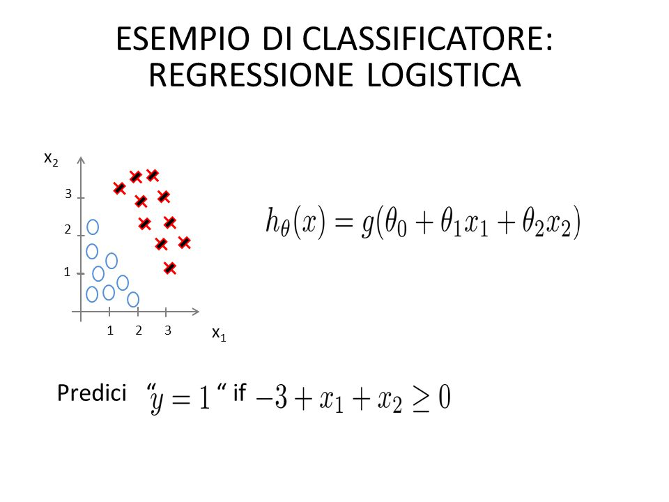 ESEMPIO DI CLASSIFICATORE: REGRESSIONE LOGISTICA