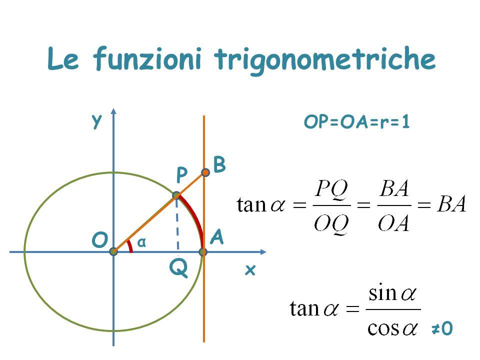 Le funzioni trigonometriche