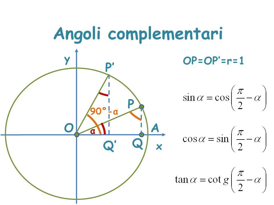 Angoli complementari P' P O A Q Q' y OP=OP'=r=1 PQ=OQ' OQ=P'Q' x 90°-α
