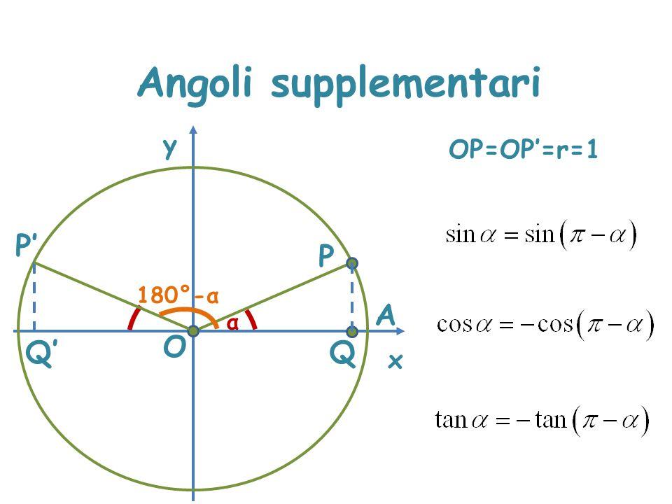 Angoli supplementari P' P A O Q' Q y OP=OP'=r=1 PQ=P'Q' OQ=OQ' x