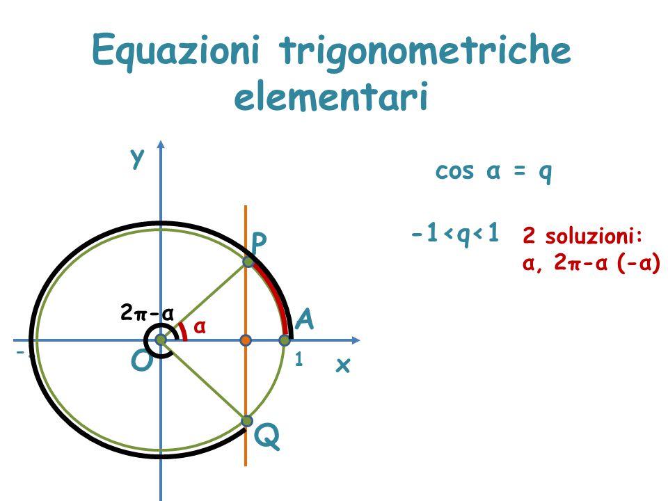 Equazioni trigonometriche elementari