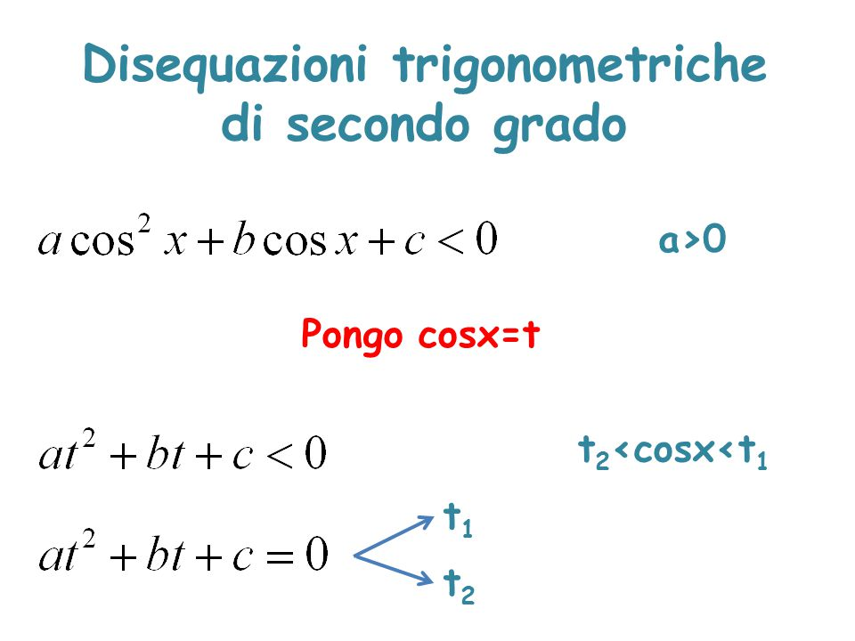 Disequazioni trigonometriche di secondo grado