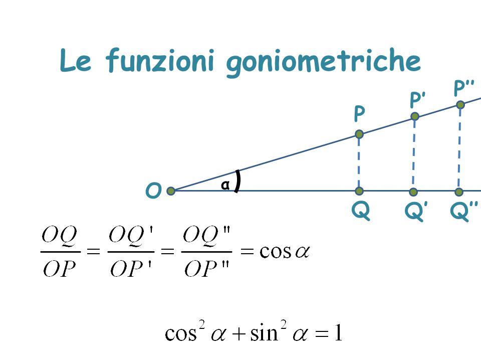Le funzioni goniometriche