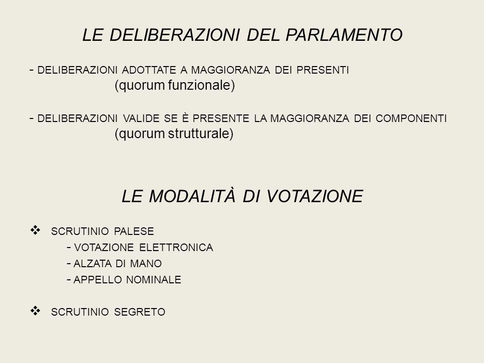 le deliberazioni del parlamento