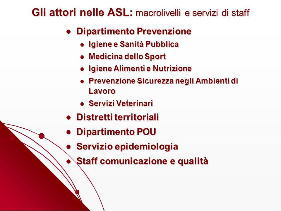 Gli attori nelle ASL: macrolivelli e servizi di staff