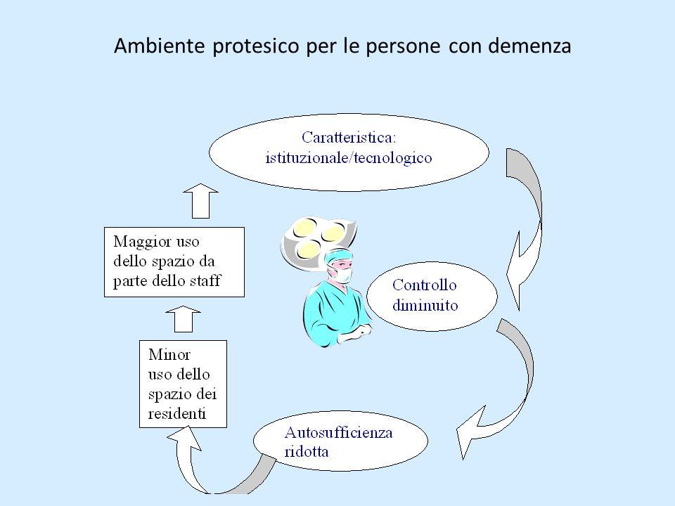 Ambiente protesico per le persone con demenza