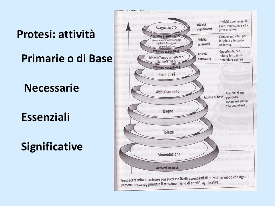 Primarie o di Base Necessarie Essenziali Significative