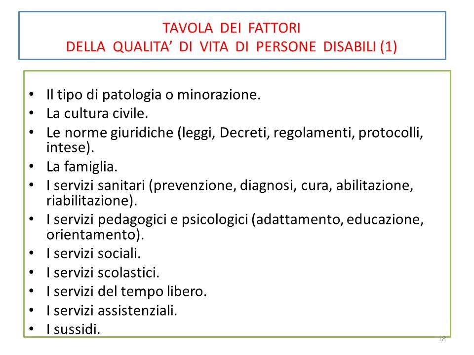 TAVOLA DEI FATTORI DELLA QUALITA' DI VITA DI PERSONE DISABILI (1)