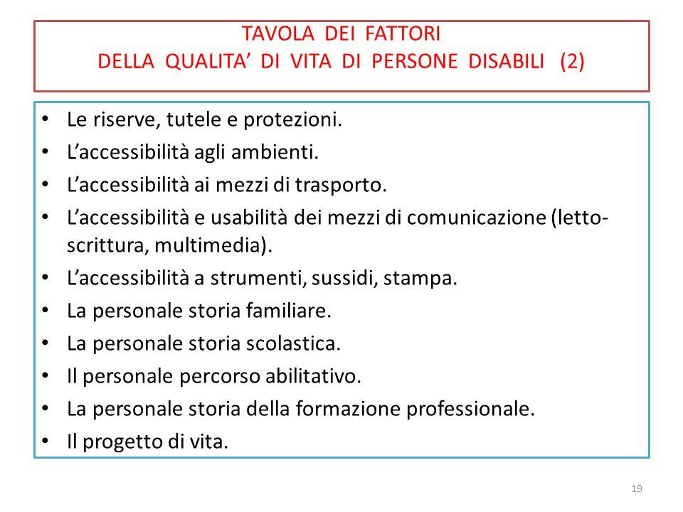 TAVOLA DEI FATTORI DELLA QUALITA' DI VITA DI PERSONE DISABILI (2)