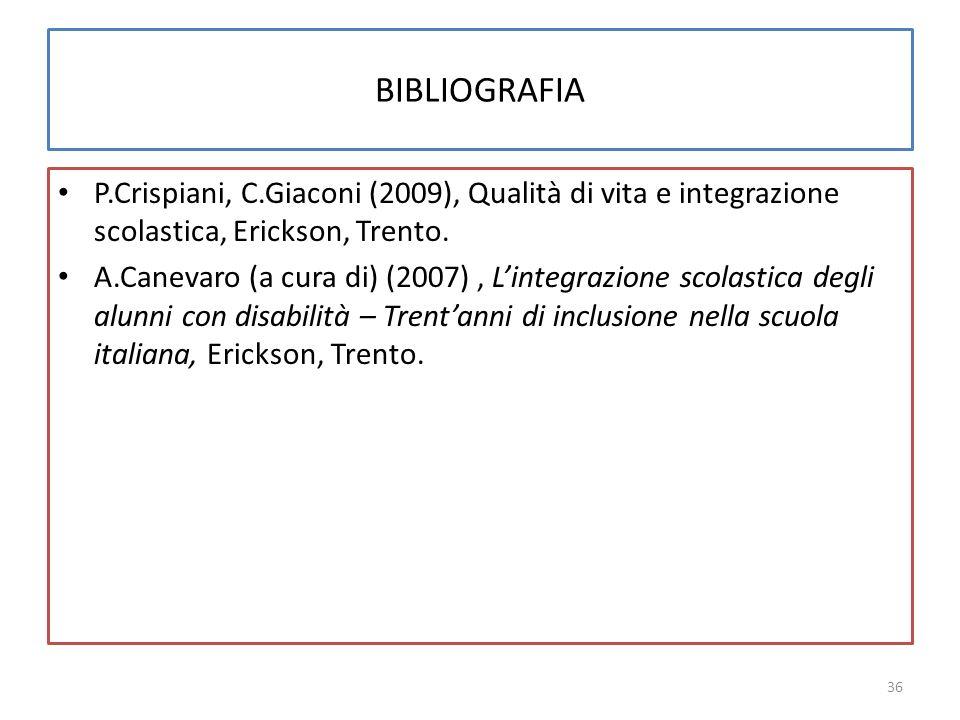 BIBLIOGRAFIA P.Crispiani, C.Giaconi (2009), Qualità di vita e integrazione scolastica, Erickson, Trento.