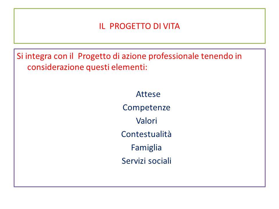IL PROGETTO DI VITA Si integra con il Progetto di azione professionale tenendo in considerazione questi elementi: