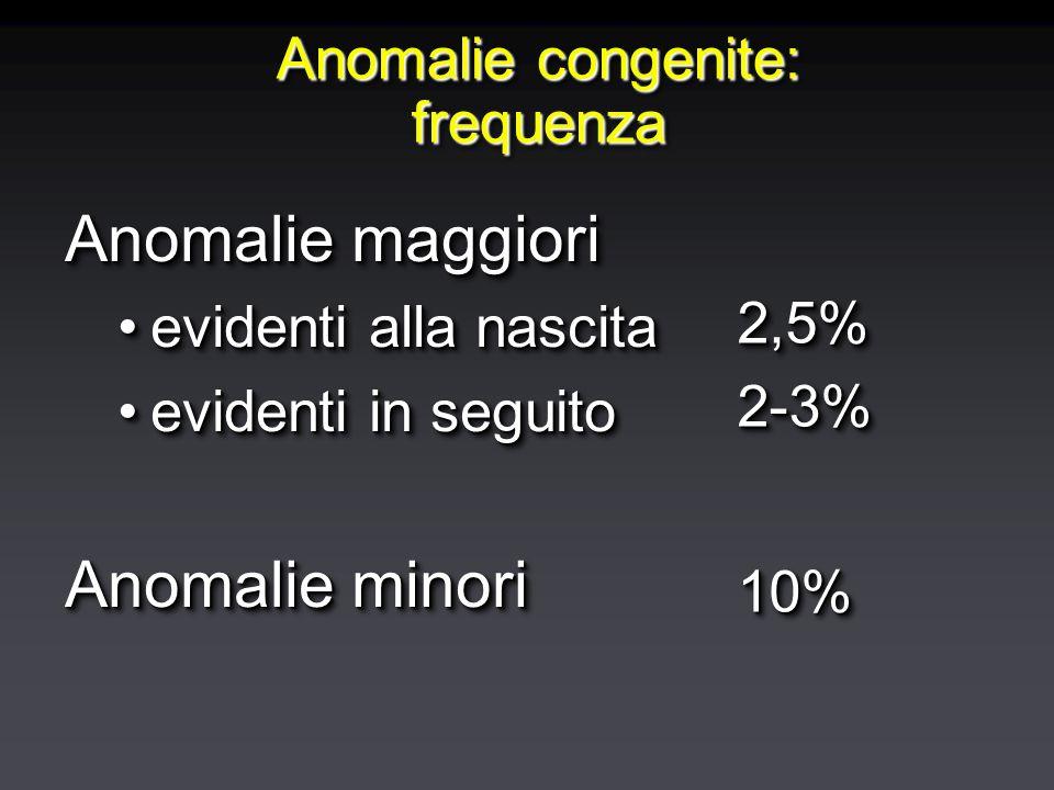Anomalie congenite: frequenza