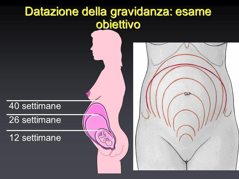 Datazione della gravidanza: esame obiettivo