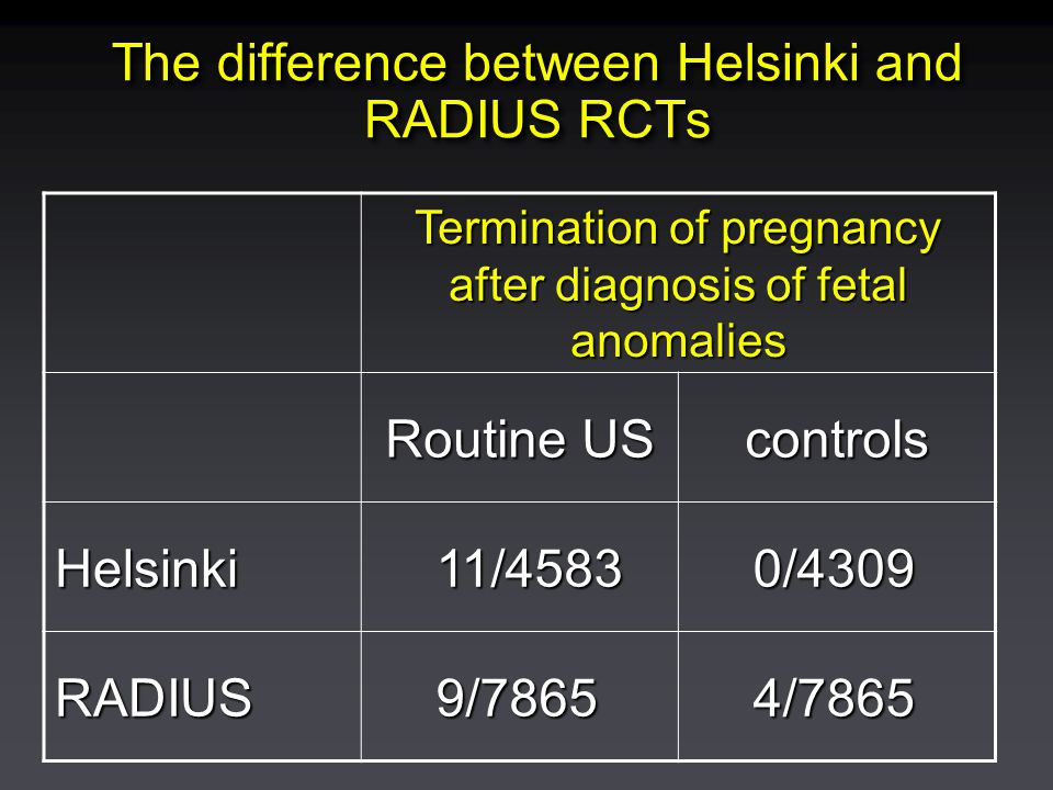 The difference between Helsinki and RADIUS RCTs