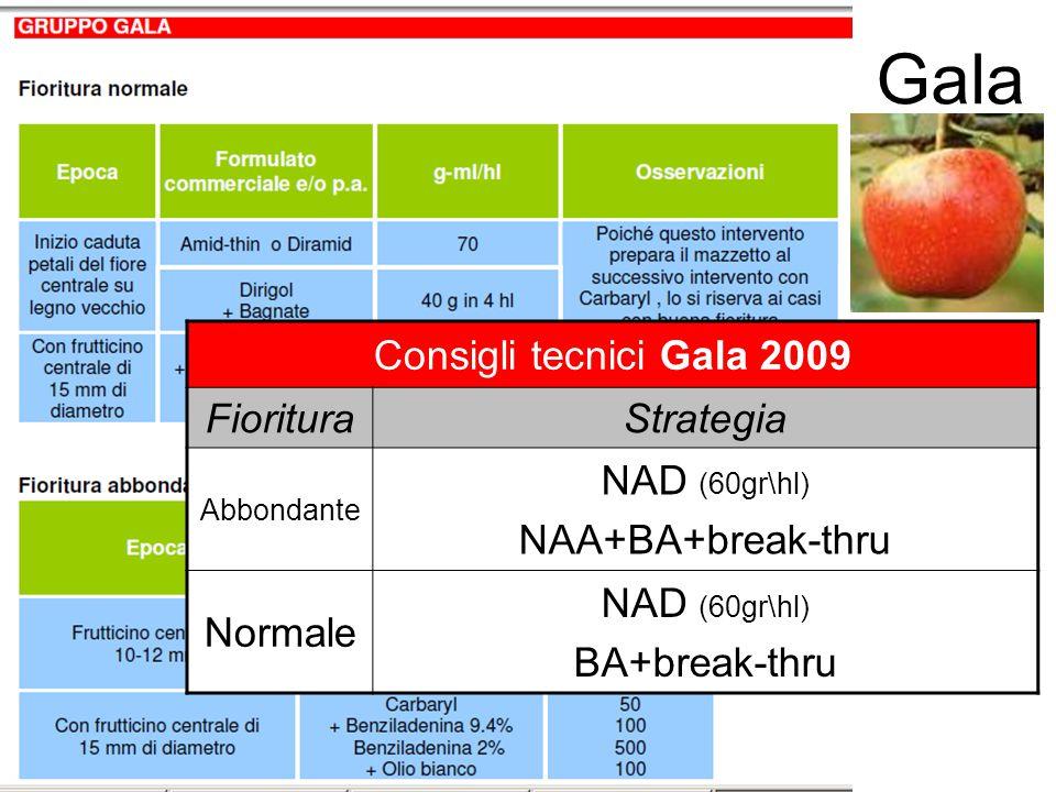 Gala Consigli tecnici Gala 2009 Fioritura Strategia NAD (60gr\hl)