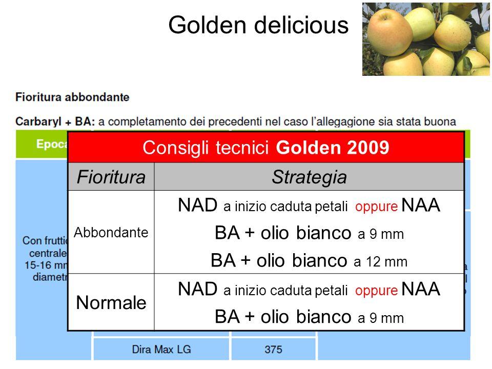 Golden delicious Consigli tecnici Golden 2009 Fioritura Strategia