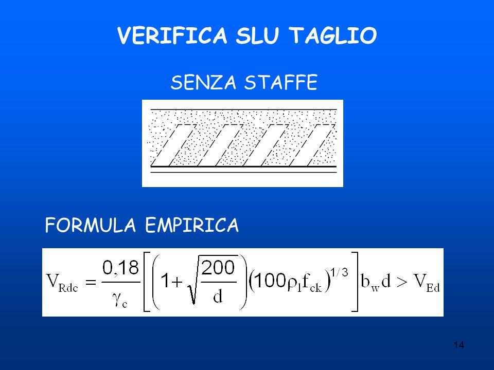 VERIFICA SLU TAGLIO SENZA STAFFE FORMULA EMPIRICA