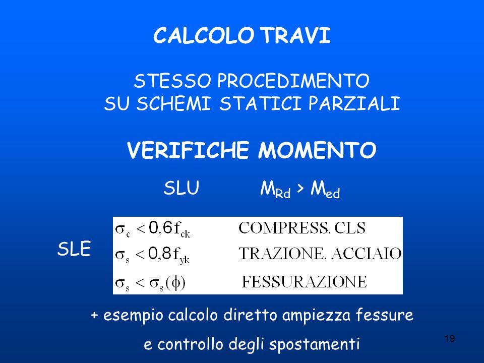 CALCOLO TRAVI VERIFICHE MOMENTO STESSO PROCEDIMENTO