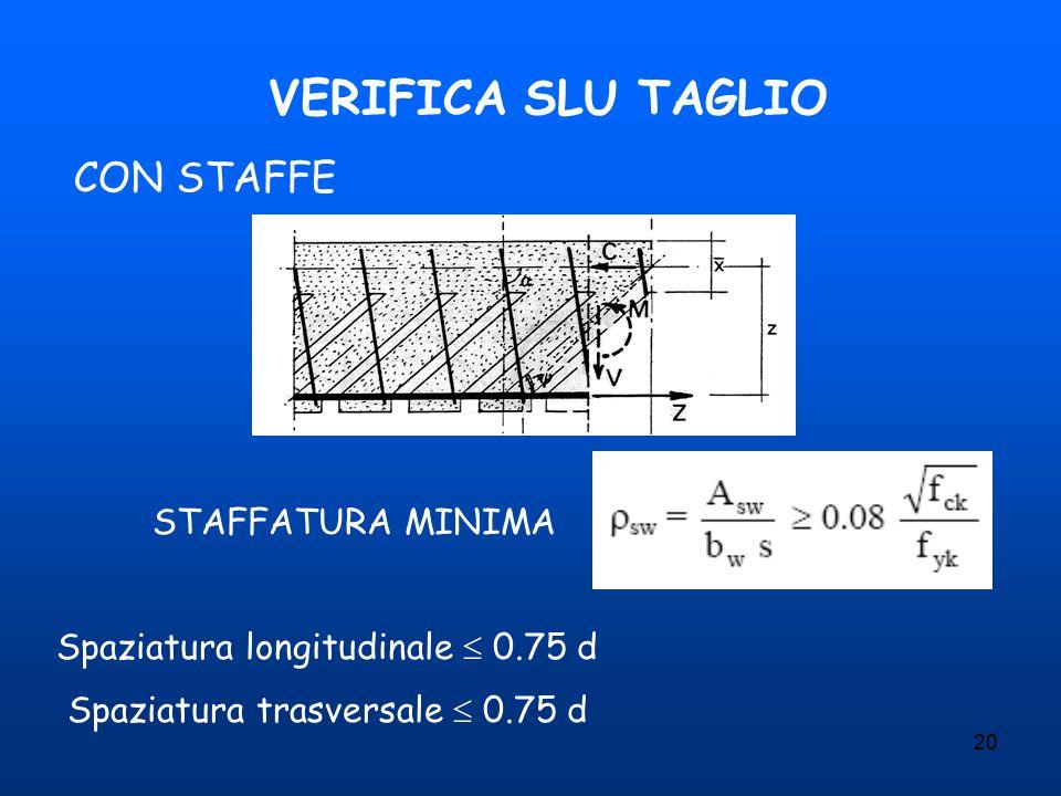 VERIFICA SLU TAGLIO CON STAFFE STAFFATURA MINIMA