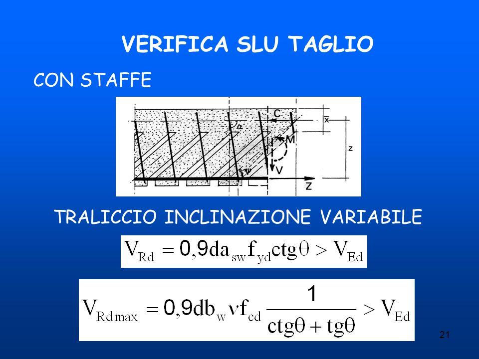 TRALICCIO INCLINAZIONE VARIABILE