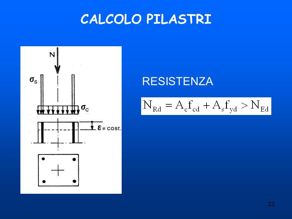 CALCOLO PILASTRI RESISTENZA