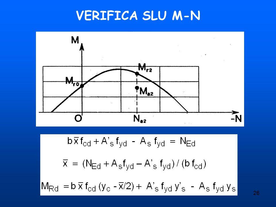 VERIFICA SLU M-N