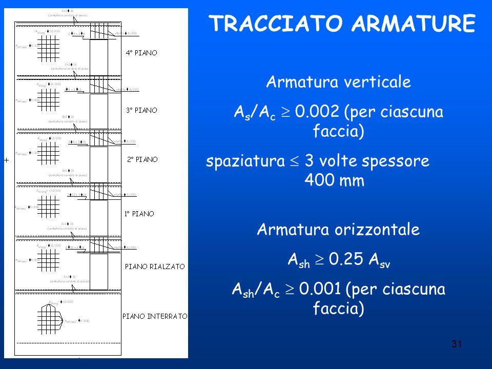 TRACCIATO ARMATURE Armatura verticale