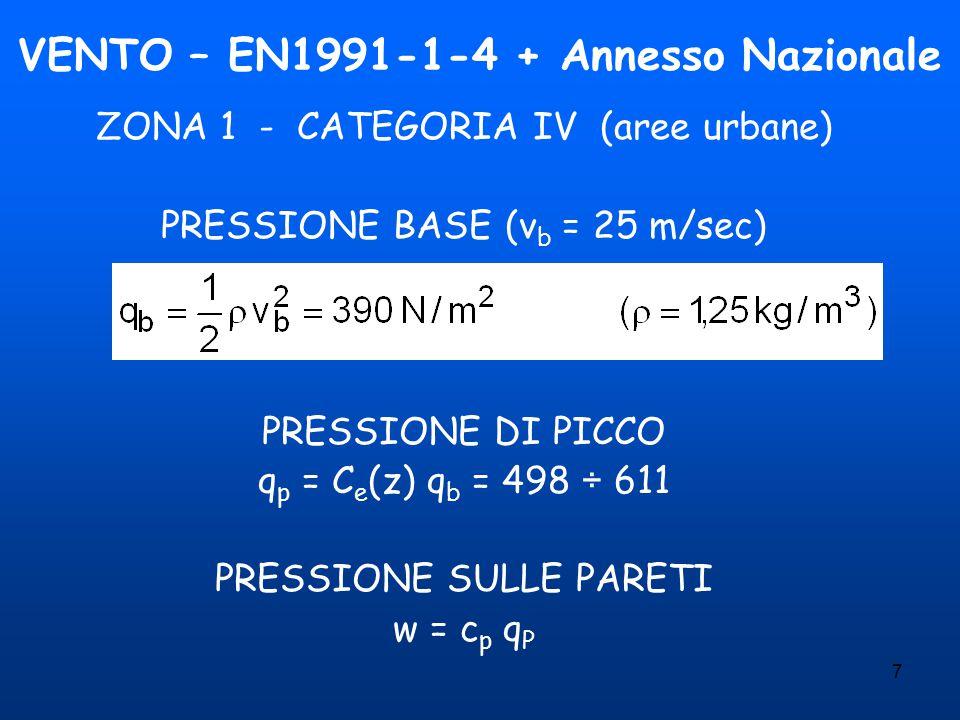 VENTO – EN1991-1-4 + Annesso Nazionale