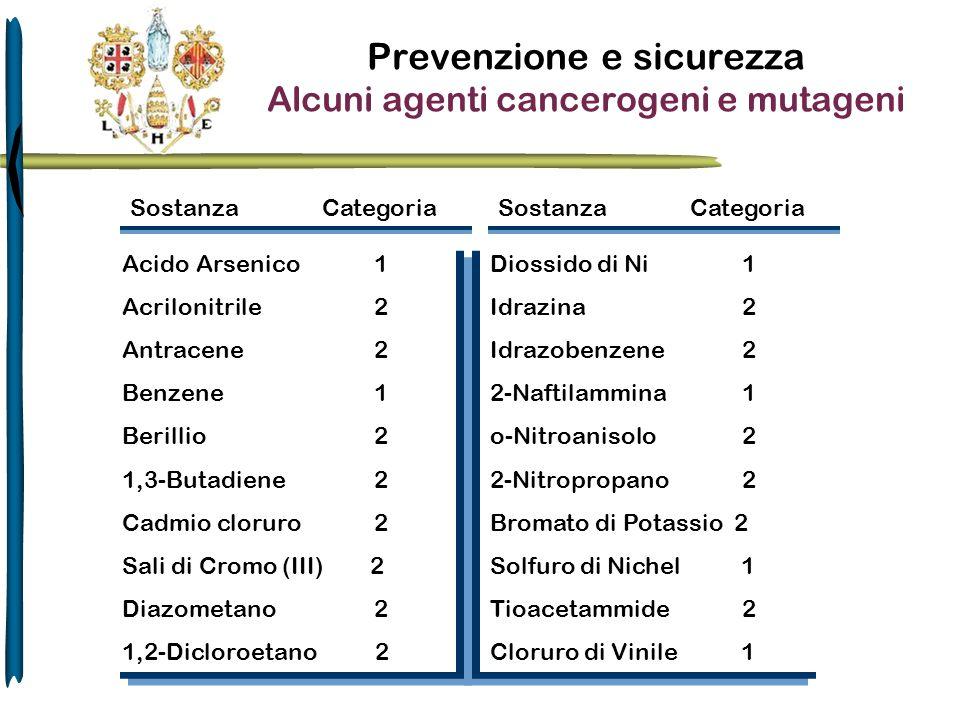 Prevenzione e sicurezza Alcuni agenti cancerogeni e mutageni