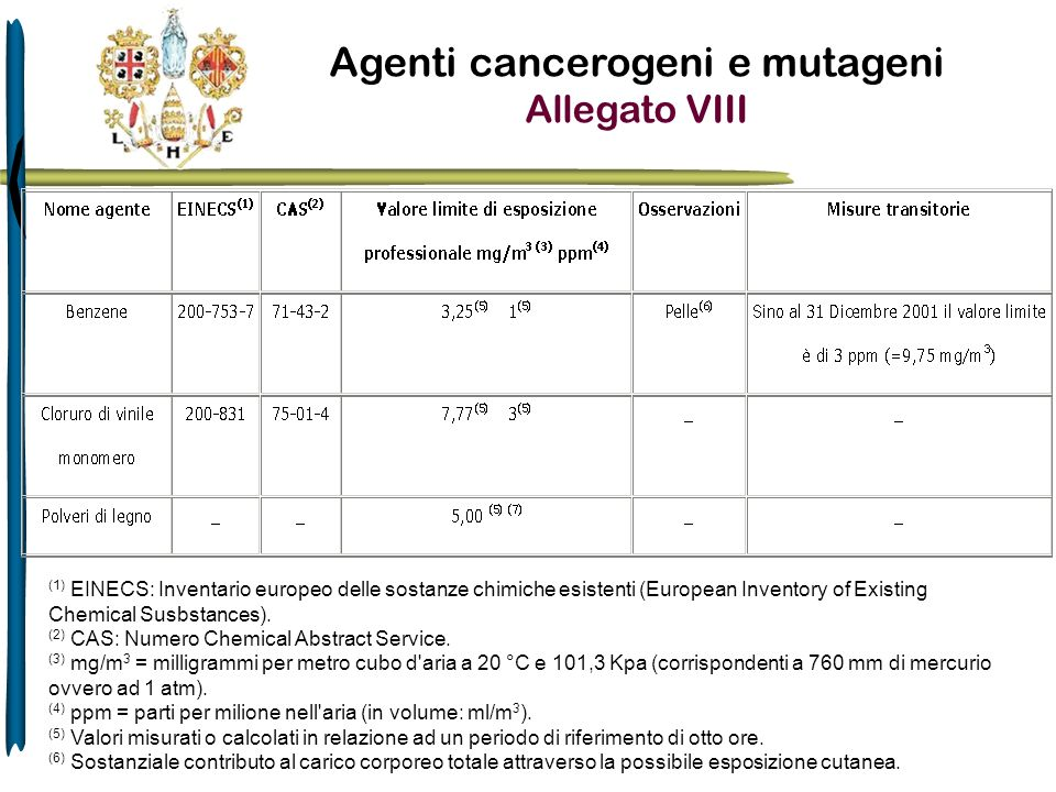Agenti cancerogeni e mutageni Allegato VIII