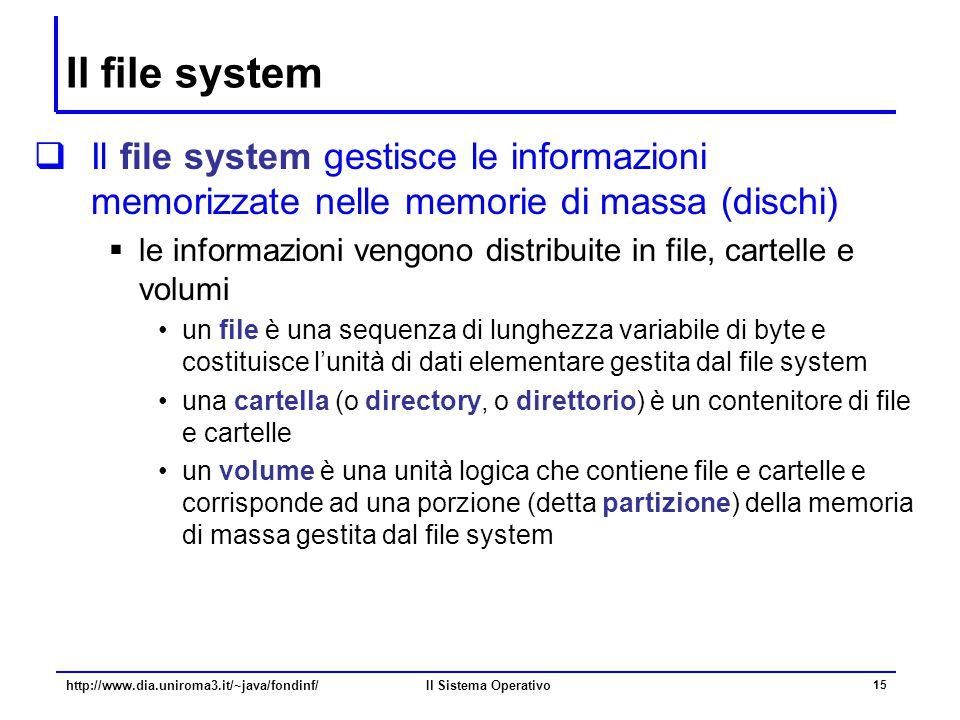 Il file system Il file system gestisce le informazioni memorizzate nelle memorie di massa (dischi)