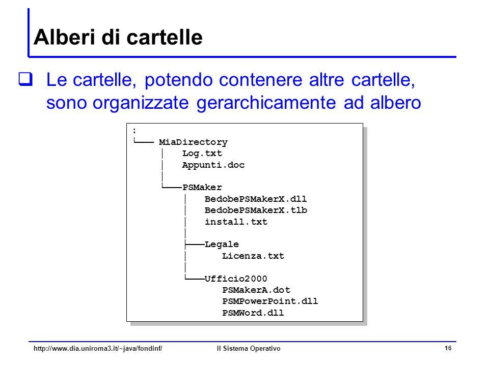 Alberi di cartelle Le cartelle, potendo contenere altre cartelle, sono organizzate gerarchicamente ad albero.