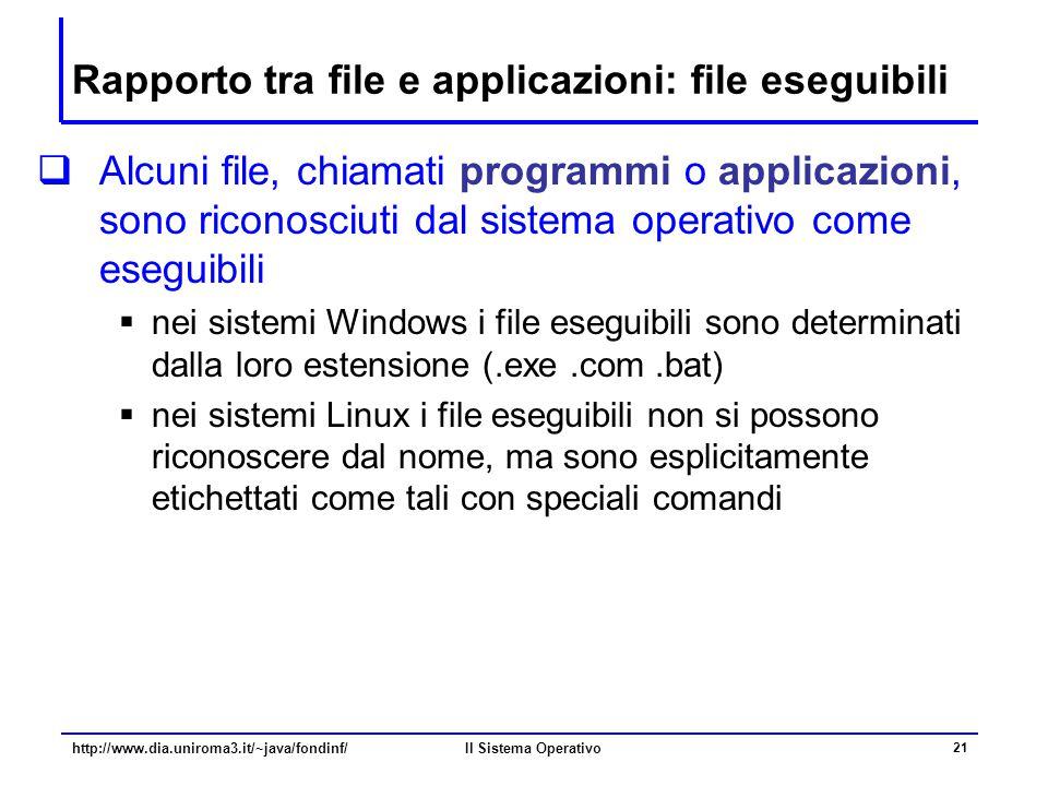 Rapporto tra file e applicazioni: file eseguibili