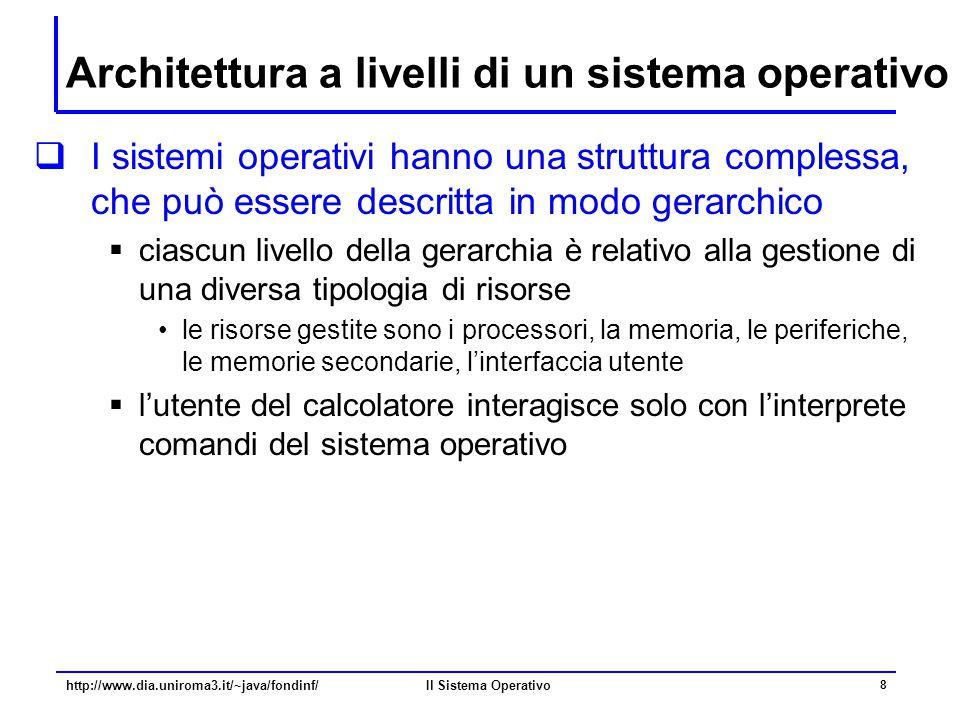 Architettura a livelli di un sistema operativo