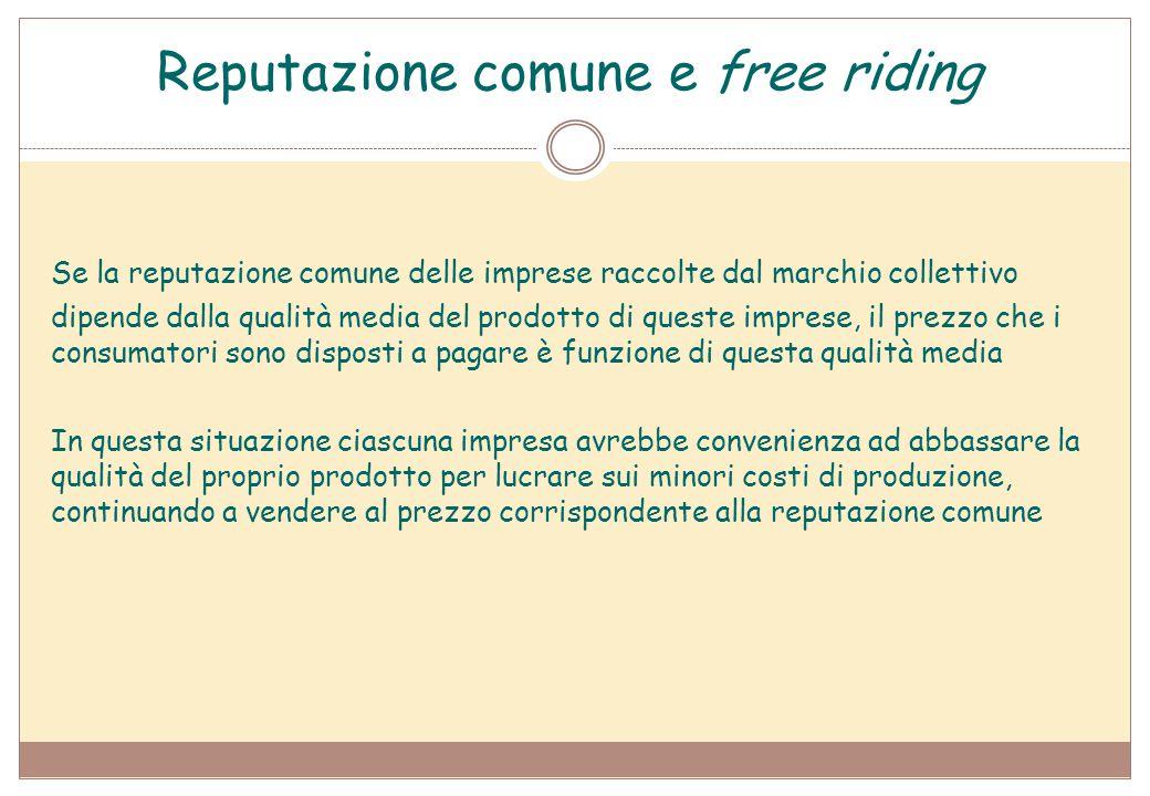 Reputazione comune e free riding