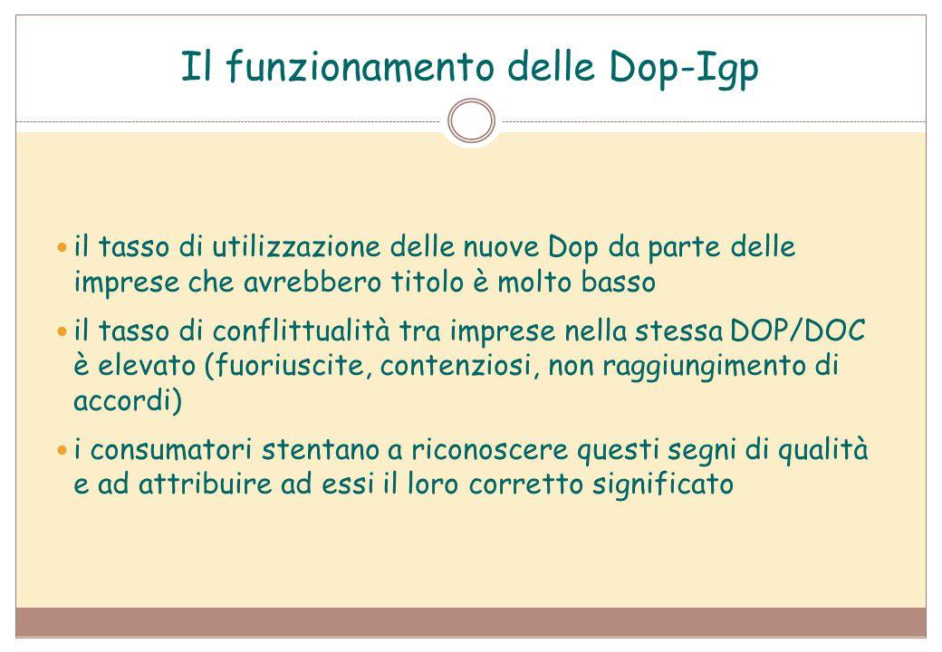 Il funzionamento delle Dop-Igp